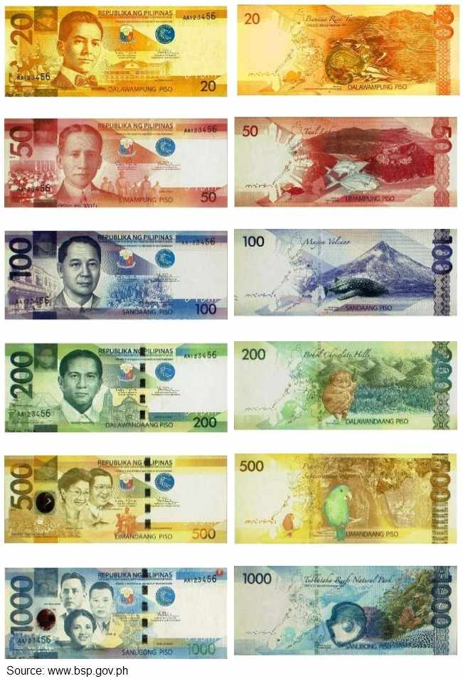 Image result for PHP (Peso) banknotes